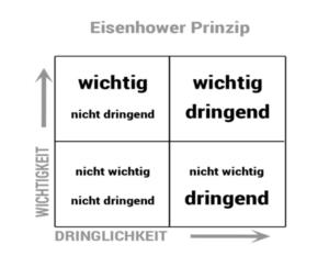 Eisenhower 2.0